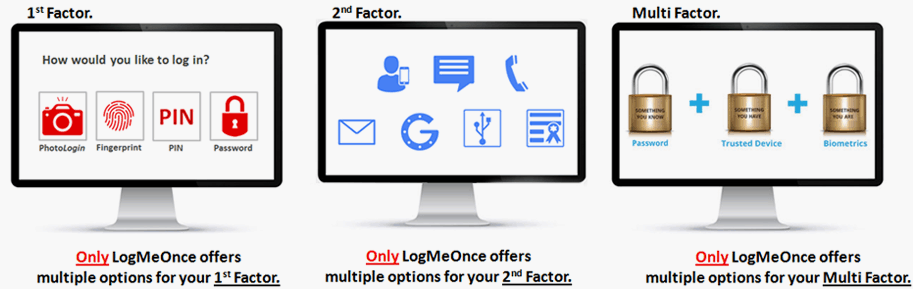 factor images