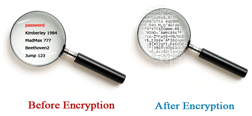 pag-encrypt ng password
